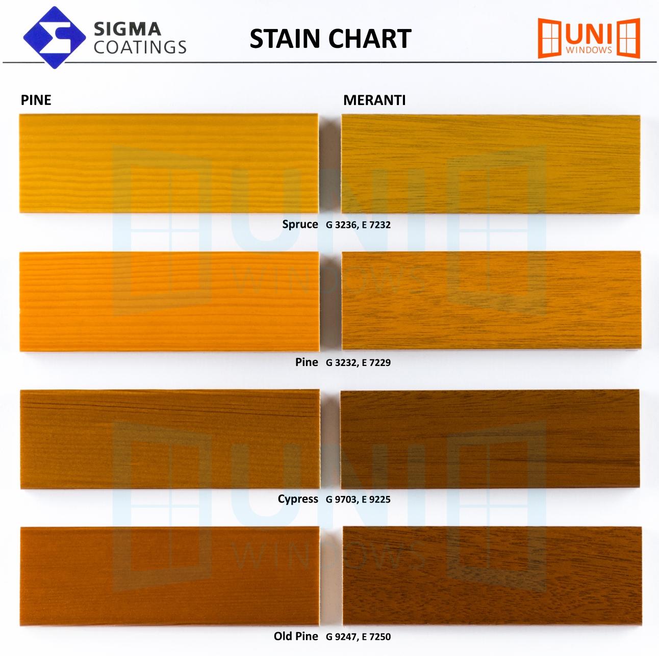 Sigma Wood Paint
